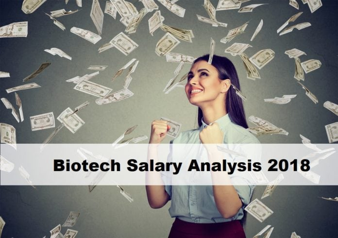 Biotech Salary Analysis 2018 - City Wise Biotech Jobs & Salary