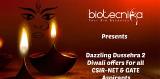 Dazzling Dussehra 2 Diwali offers For all CSIR-NET & GATE Aspirants