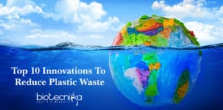 Top 10 Innovations To Reduce Plastic Waste