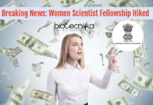 Women Scientist Fellowship Hiked