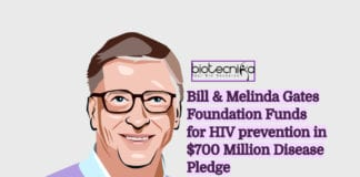 Bill Gates HIV-Prevention Fund