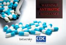 New Superbugs CDC Report