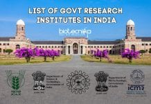 Govt Research Institutes In India