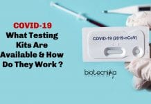How COVID-19 Testing Kits Work