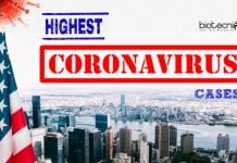 Coronavirus cases in the US more than China