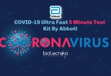Abbott Coronavirus Test Kit