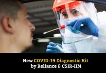 RT-LAMP Diagnostic Kit For COVID19