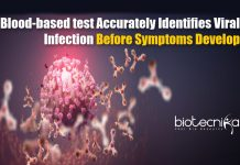 Blood-based Test for Viral Infections